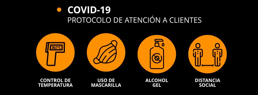 Información grafica de protocolo para protección COVID